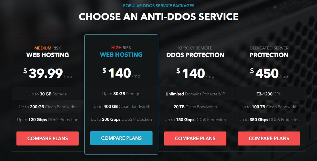 KODDOS-Anti-DDOS-Website-Hosting